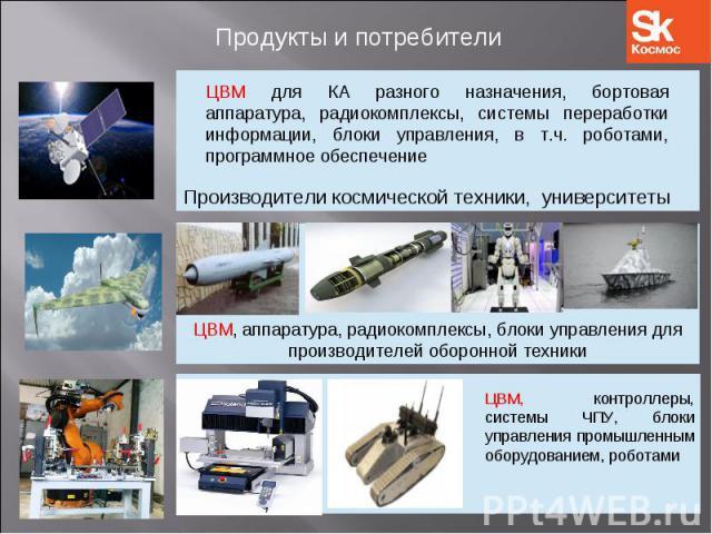 ЦВМ для КА разного назначения, бортовая аппаратура, радиокомплексы, системы переработки информации, блоки управления, в т.ч. роботами, программное обеспечение