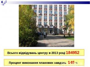 Всього відвідувань центру в 2013 році 184952 Процент виконання планових завдань