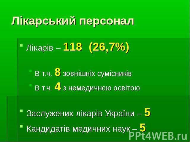 Лікарів – 118 (26,7%)Лікарів – 118 (26,7%)В т.ч. 8 зовнішніх сумісниківВ т.ч. 4 з немедичною освітоюЗаслужених лікарів України – 5 Кандидатів медичних наук – 5