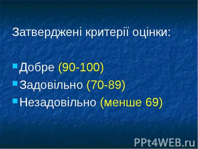 Затверджені критерії оцінки:Затверджені критерії оцінки:Добре (90-100)Задовільно (70-89)Незадовільно (менше 69)