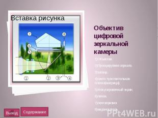 Объектив цифровой зеркальной камеры1)Объектив.2)Проецируемое зеркало.3)затвор.4)