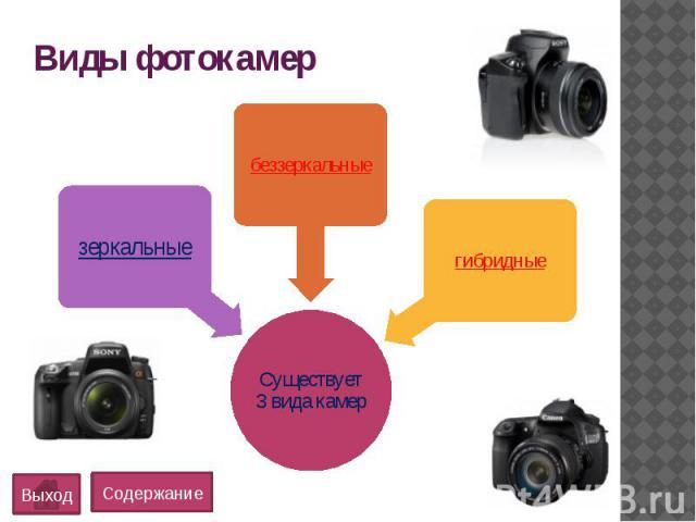 Виды фотокамер