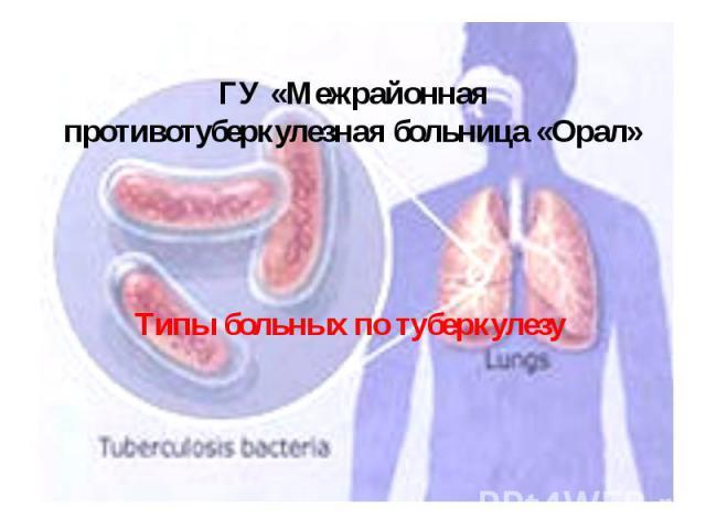 ГУ «Межрайонная противотуберкулезная больница «Орал» Типы больных по туберкулезу