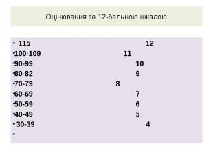 Оцінювання за 12-бальною шкалою 115 12 100-109 11 90-99 10 80-82 9 70-79 8 60-69