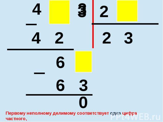 Первому неполному делимому соответствует одна цифра частного, а всем остальным цифрам делимого – ещё по одной цифре частного.