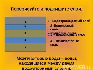 Перерисуйте и подпишите слои.1 - Водопроницаемый слой11111Межпластовые воды – во