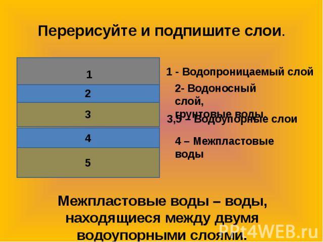 Перерисуйте и подпишите слои.1 - Водопроницаемый слой11111Межпластовые воды – воды, находящиеся между двумя водоупорными слоями.