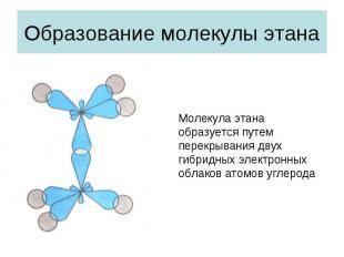 Образование молекулы этанаМолекула этана образуется путем перекрывания двух гибр
