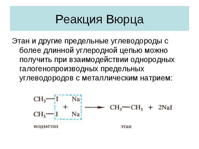 Реакция ВюрцаЭтан и другие предельные углеводороды с более длинной углеродной цепью можно получить при взаимодействии однородных галогенопроизводных предельных углеводородов с металлическим натрием: