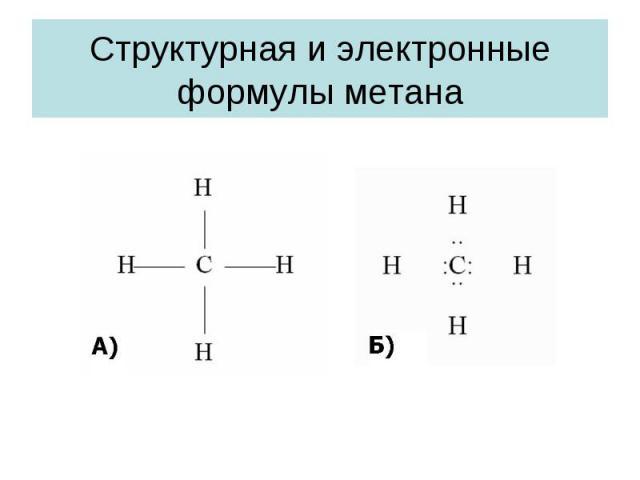 Структурная и электронные формулы метана