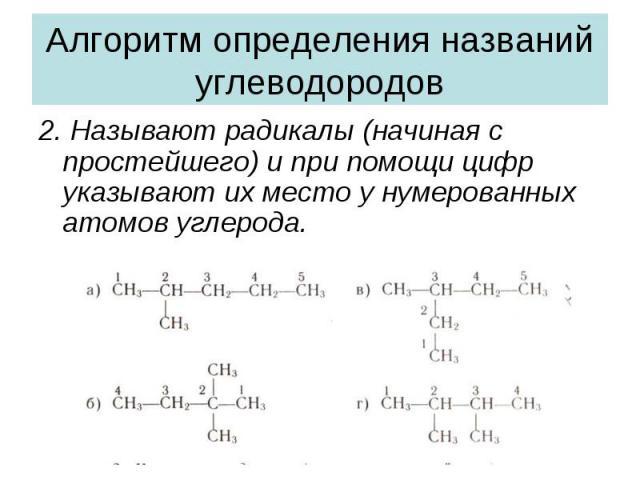 Алгоритм определения названий углеводородов2. Называют радикалы (начиная с простейшего) и при помощи цифр указывают их место у нумерованных атомов углерода.
