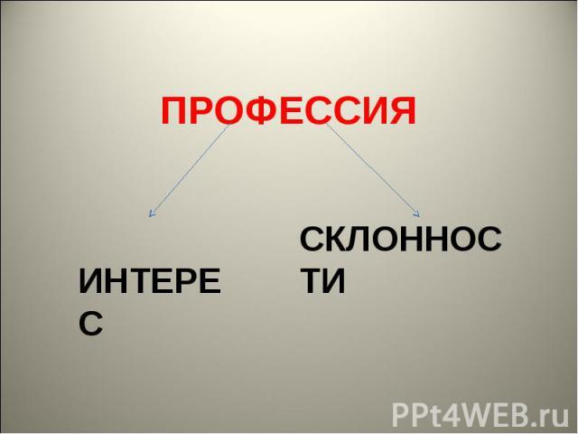 ПРОФЕССИЯИНТЕРЕССКЛОННОСТИ