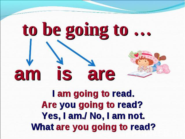 to be going to …am is areI am going to read.Are you going to read? Yes, I am./ No, I am not.What are you going to read?