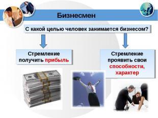 С какой целью человек занимается бизнесом?Стремление получить прибыльСтремление