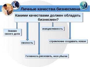 Личные качества бизнесменаКакими качествами должен обладать бизнесмен?