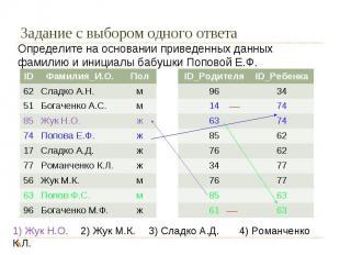 Определите на основании приведенных данных фамилию и инициалы бабушки Поповой Е.