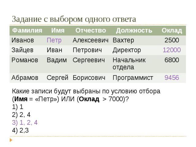 Задание с выбором одного ответаКакие записи будут выбраны по условию отбора(Имя = «Петр») ИЛИ (Оклад > 7000)? 1 2, 4 1, 2, 4 2,3