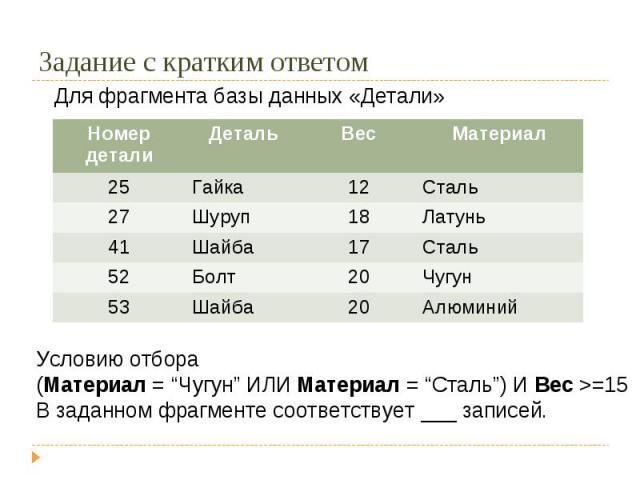 """Условию отбора(Материал = """"Чугун"""" ИЛИ Материал = """"Сталь"""") И Вес >=15В заданном фрагменте соответствует ___ записей."""