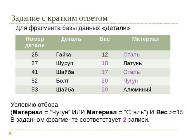 """Условию отбора(Материал = """"Чугун"""" ИЛИ Материал = """"Сталь"""") И Вес >=15В заданном фрагменте соответствует 2 записи."""