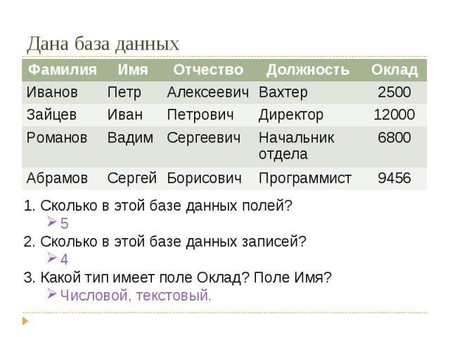 Дана база данныхСколько в этой базе данных полей?5Сколько в этой базе данных записей?4Какой тип имеет поле Оклад? Поле Имя?Числовой, текстовый.