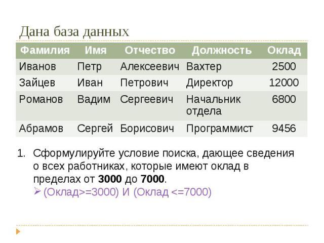 Дана база данныхСформулируйте условие поиска, дающее сведения о всех работниках, которые имеют оклад в пределах от 3000 до 7000.(Оклад>=3000) И (Оклад