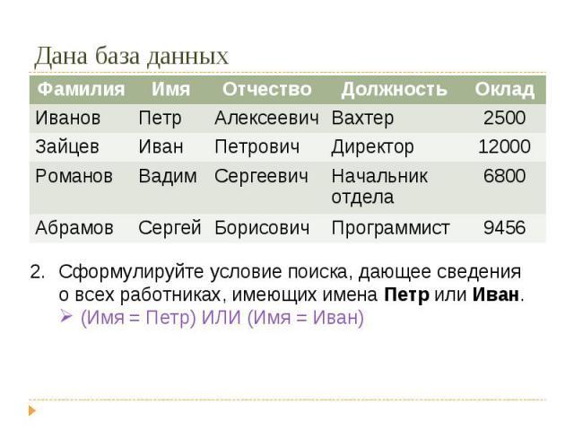 Дана база данныхСформулируйте условие поиска, дающее сведения о всех работниках, имеющих имена Петр или Иван.(Имя = Петр) ИЛИ (Имя = Иван)