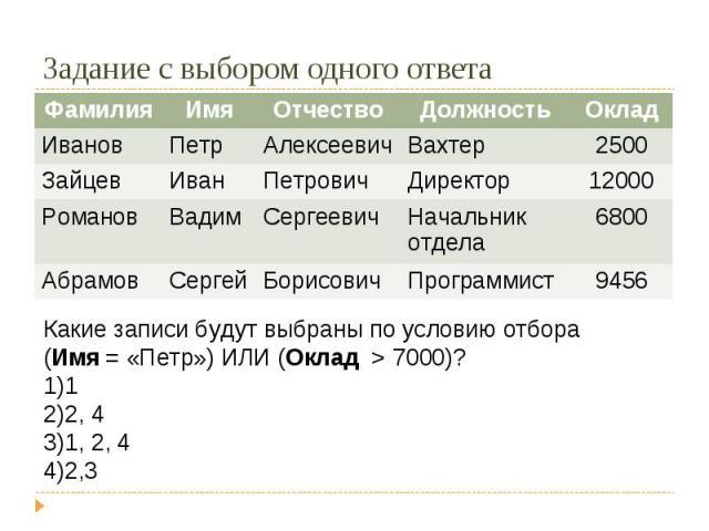 Задание с выбором одного ответаКакие записи будут выбраны по условию отбора(Имя = «Петр») ИЛИ (Оклад > 7000)?12, 41, 2, 42,3