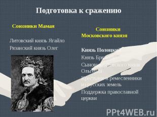 Подготовка к сражению Союзники МамаяЛитовский князь ЯгайлоРязанский князь Олег