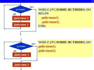 WHILE (УСЛОВИЕ ИСТИННО) DO BEGIN действие1; действие2; END;WHILE (УСЛОВИЕ ИСТИНН