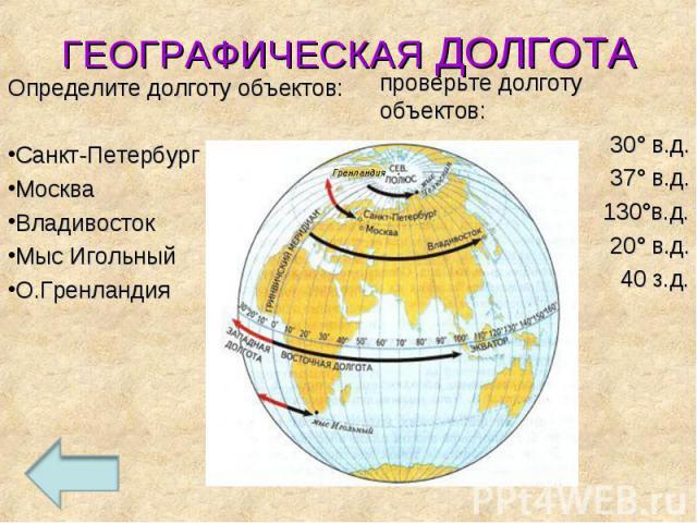 Определите долготу объектов:Санкт-ПетербургМоскваВладивостокМыс ИгольныйО.Гренландия