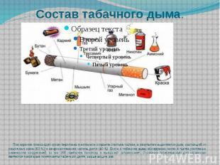 Состав табачного дыма. При курении происходит сухая перегонка и неполное сгорани