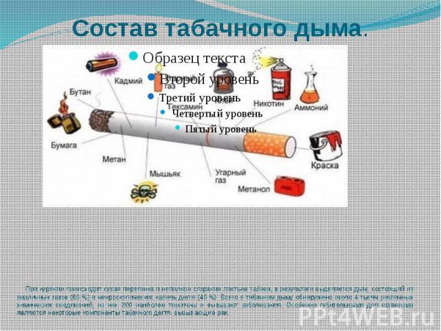 Состав табачного дыма. При курении происходит сухая перегонка и неполное сгорание листьев табака, в результате выделяется дым, состоящий из различных газов (60%) и микроскопических капель дегтя (40%). Всего в табачном дыму обнаружено око…