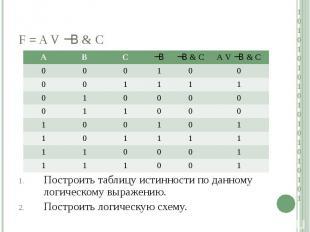 Построить таблицу истинности по данному логическому выражению.Построить логическ