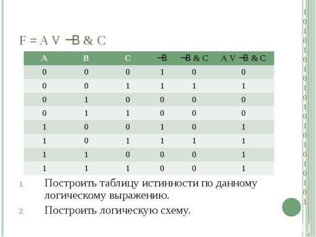 Построить таблицу истинности по данному логическому выражению.Построить логическую схему.