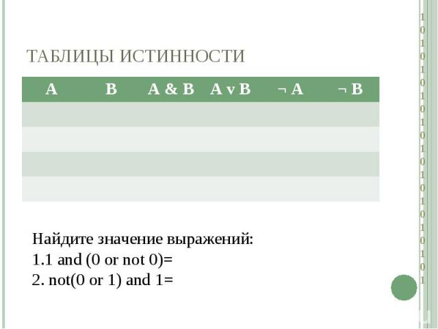Найдите значение выражений:1 and (0 or not 0)= not(0 or 1) and 1=