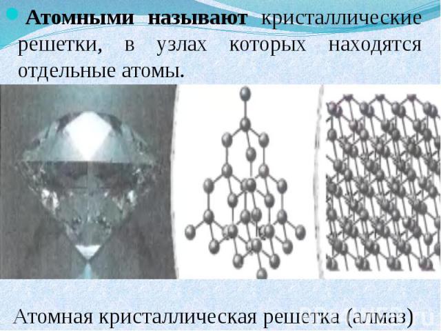 Атомными называют кристаллические решетки, в узлах которых находятся отдельные атомы.Атомная кристаллическая решетка (алмаз)