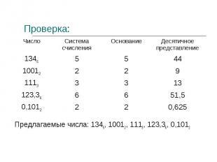 Предлагаемые числа: 1345, 10012, 1113, 123,36, 0,1012