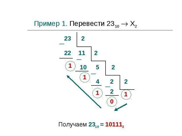 Пример 1. Перевести 2310 Х2