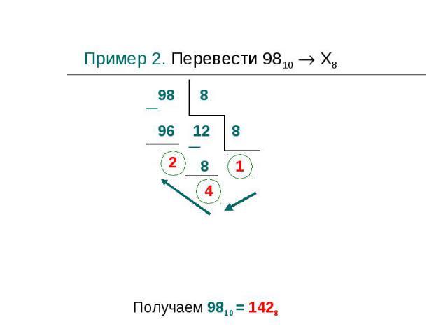 Пример 2. Перевести 9810 Х8