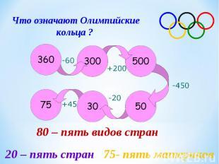 Что означают Олимпийские кольца ? 80 – пять видов стран 20 – пять стран 75- пять