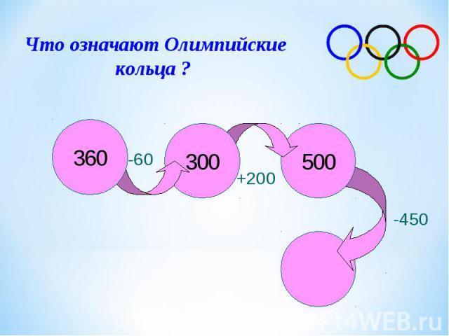 Что означают Олимпийские кольца ?