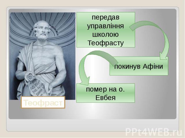 передав управління школою Теофраступокинув Афінипомер на о. Евбея
