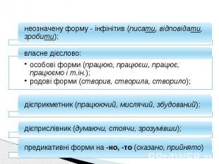 неозначену форму - інфінітив (писати, відповідати, зробити);власне дієслово:особ