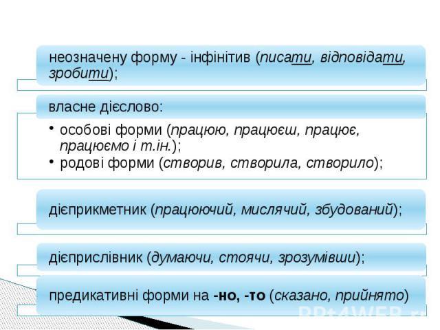 неозначену форму - інфінітив (писати, відповідати, зробити);власне дієслово:особові форми (працюю, працюєш, працює, працюємо і т.ін.);родові форми (створив, створила, створило);дієприкметник (працюючий, мислячий, збудований);