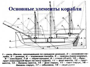 Основные элементы корабля