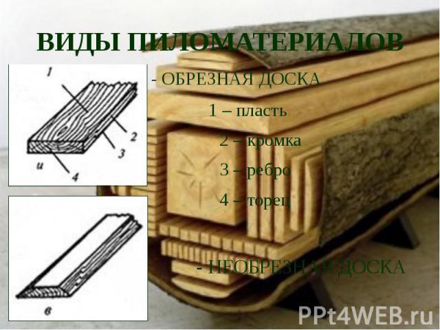 ВИДЫ ПИЛОМАТЕРИАЛОВ - ОБРЕЗНАЯ ДОСКА 1 – пласть 2 – кромка 3 – ребро 4 – торец