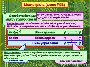 Передача данных между устройствами компьютераРазрядность равна разрядности проце