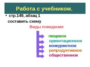 Работа с учебником. стр.149, абзац 1 составить схему Виды поведения пищевое орие