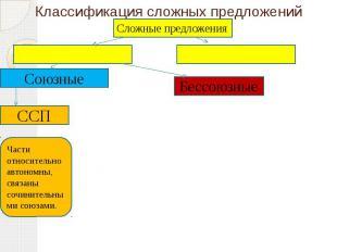 Классификация сложных предложений
