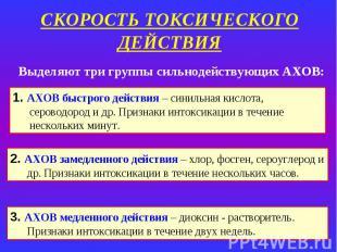 СКОРОСТЬ ТОКСИЧЕСКОГО ДЕЙСТВИЯ Выделяют три группы сильнодействующих АХОВ: АХОВ